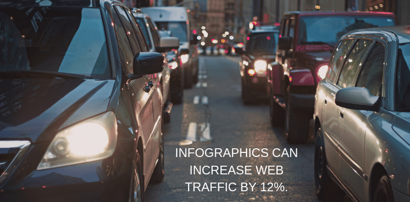 Infographics increase web traffic