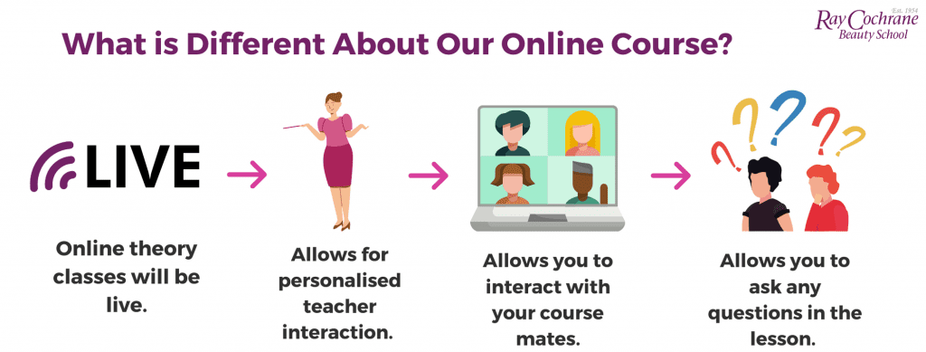 Why is Ray Cochrane Online Beauty Course different?