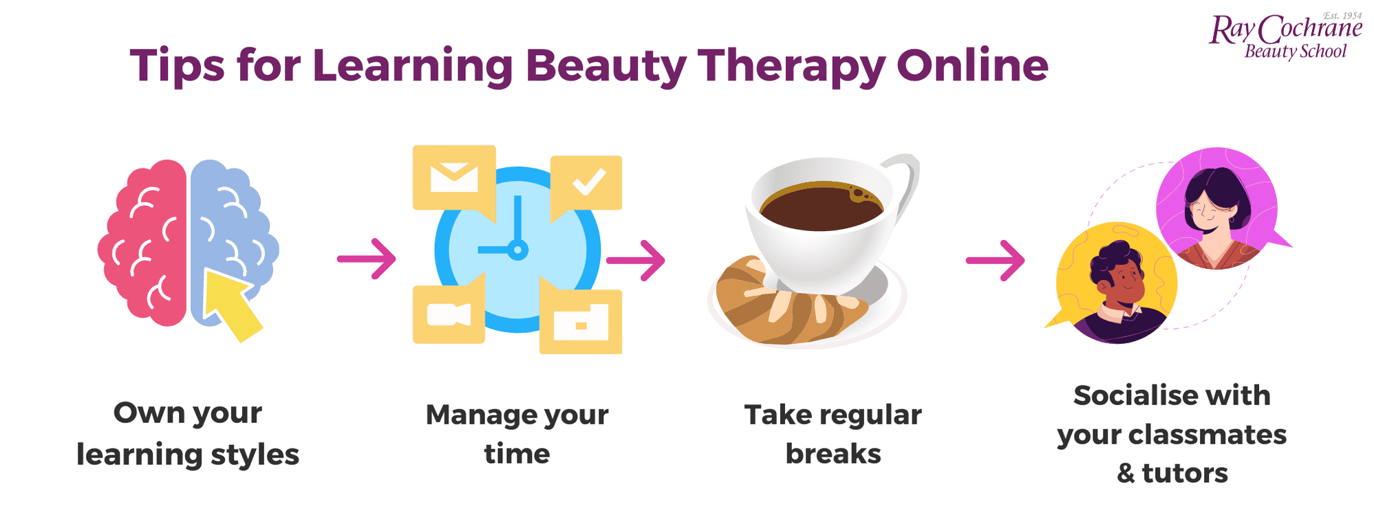 tips for learning beauty therapy online